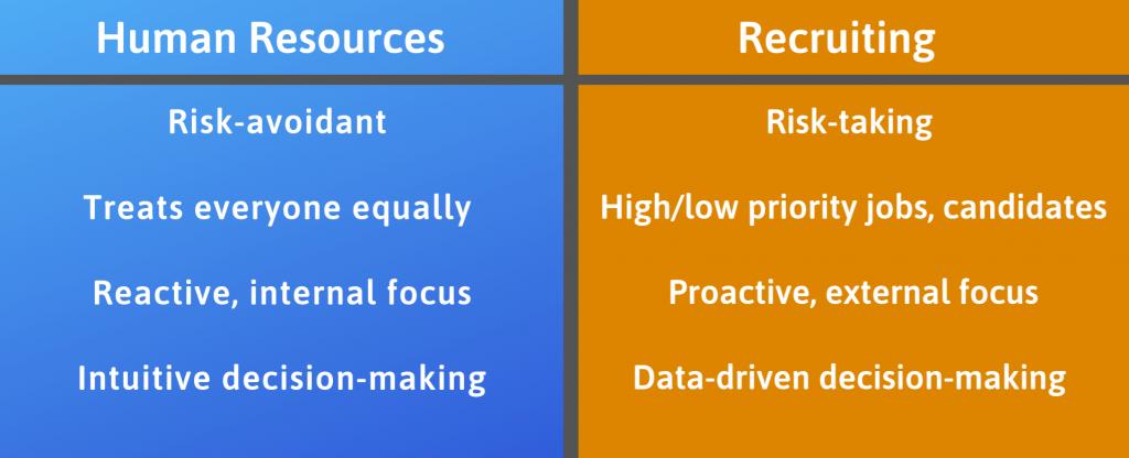 Human-Resources-2