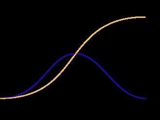 Diffusionofinnovation1